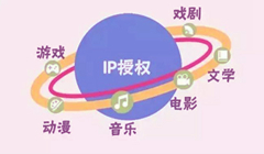 《造化之门》公测再圈粉 网文IP深度定制热度不减